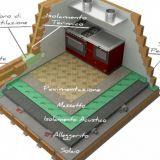 Consultoria em Acústica: Isolamento Acústico